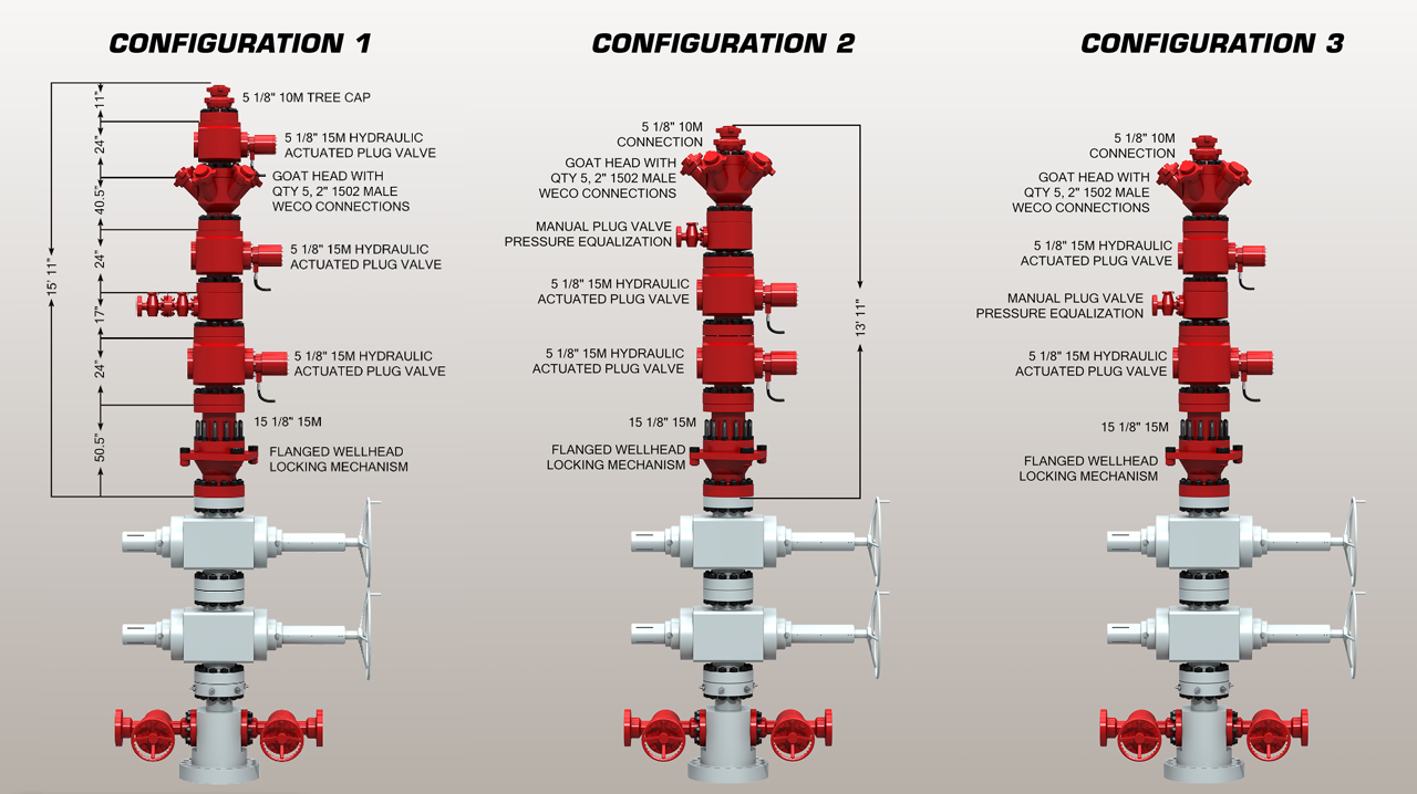 stage tool configurations